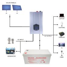 Built in Inverter BMS Solar 48V Lithium Battery Portable Outdoor Power Station