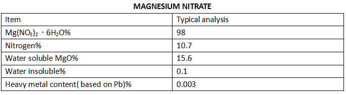 Price for magnesium nitrate hexahydrate Mg(NO3)2