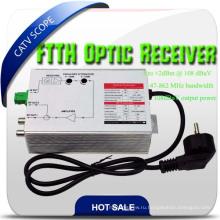FTTH 2-полосный выход CATV Волоконно-оптический приемник