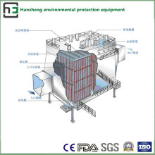 Kombinieren Sie (Beutel und elektrostatische) Staubabscheider-Eaf-Luftströmungsbehandlung