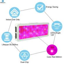 Full Spectrum LED COB Chip Grow Light
