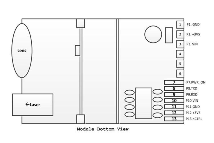 Diagram for the 60m Bluetooth Distance Measurement Sensor