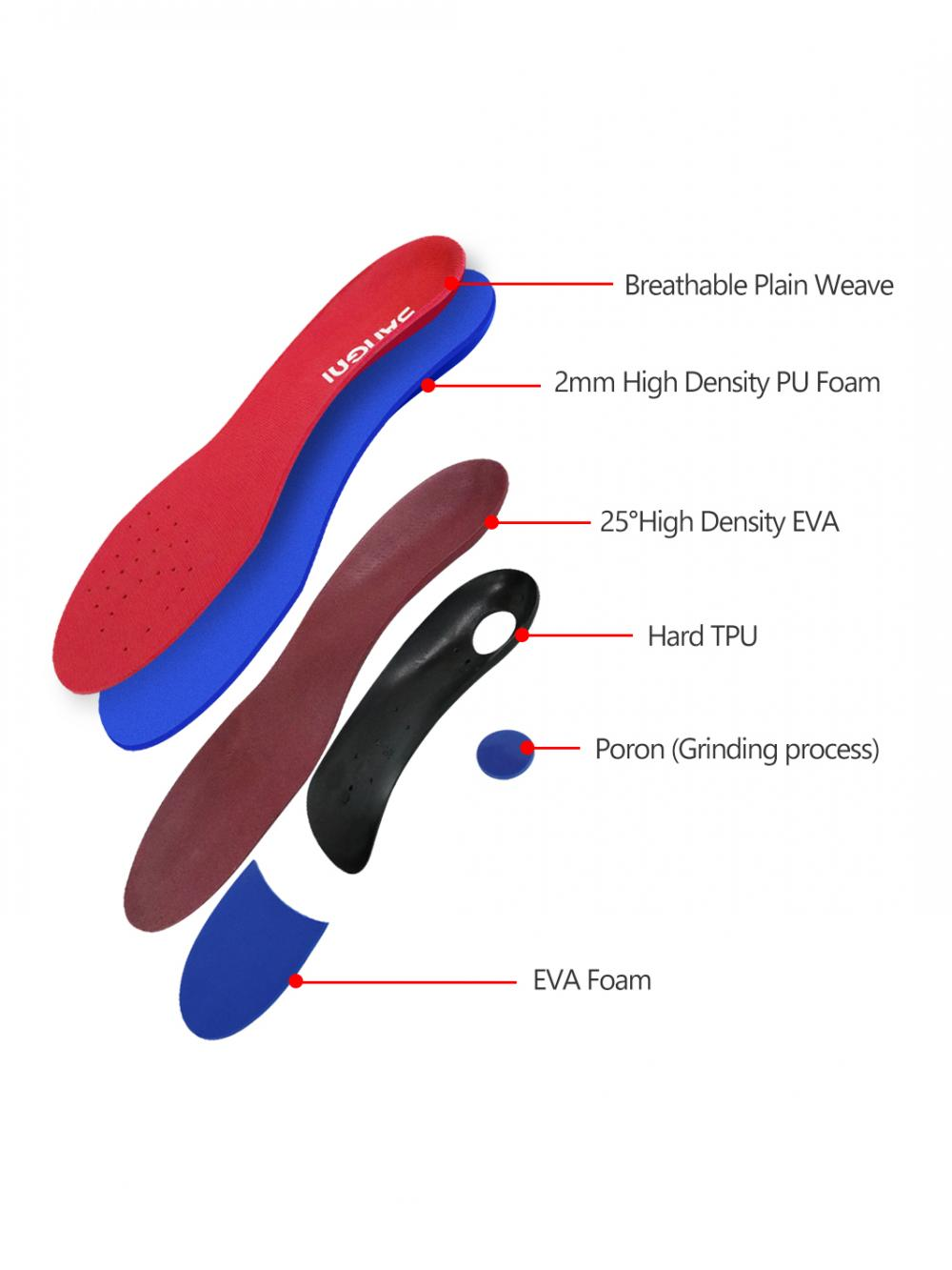 Severe Flat Feet Orthotic Insoles 2