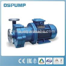 CQ mini magnetic drive pump