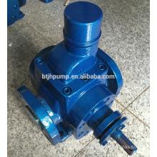 Circular Gear Pump YCB Series