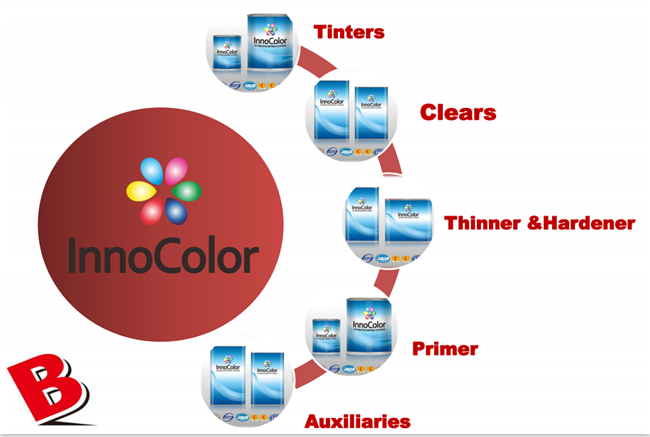 InnoColor car paint
