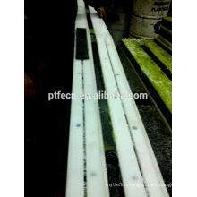 China conveyor side guide rail price