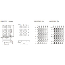 3,0 pulgadas, 7,62 mm DOT (GNM-30571Ax-Bx)