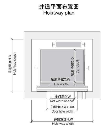 Hosit Plan