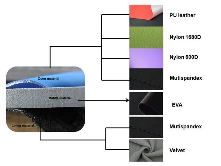 EVA case material
