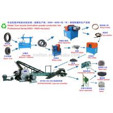 Máquina de corte de goma de neumáticos en polvo