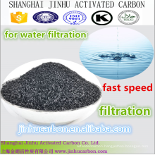 Ventilation Filter Bamboo Norit Activated Carbon