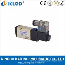 Low cost,Namur solenoid valve