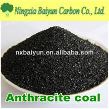 Meios filtrantes de carvão antracite para tratamento de água