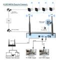 Kits de NVR WiFi de 4 canales 1080P