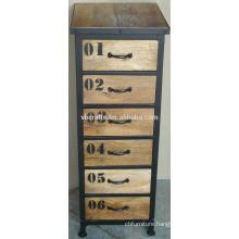 industrial furniture drawer