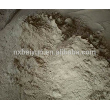 best quality silica fume for refractory patching material
