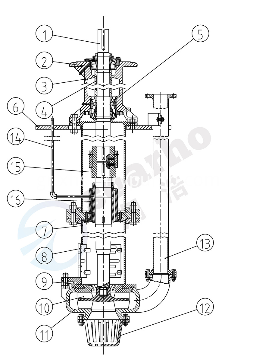 SP Sump Slurry Pumps