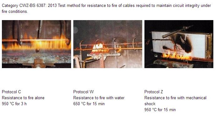 Fire resistant cable fire performance