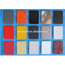 2M Width PVDF Alucobond Panel Aluminium Composite Panel Price