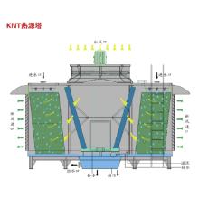 Unidade da bomba de calor da torre da fonte de calor