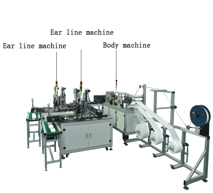 3 Layer Mask Making Machine