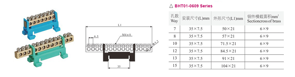 BHT01-0609 Series Terminal Blocks parameter