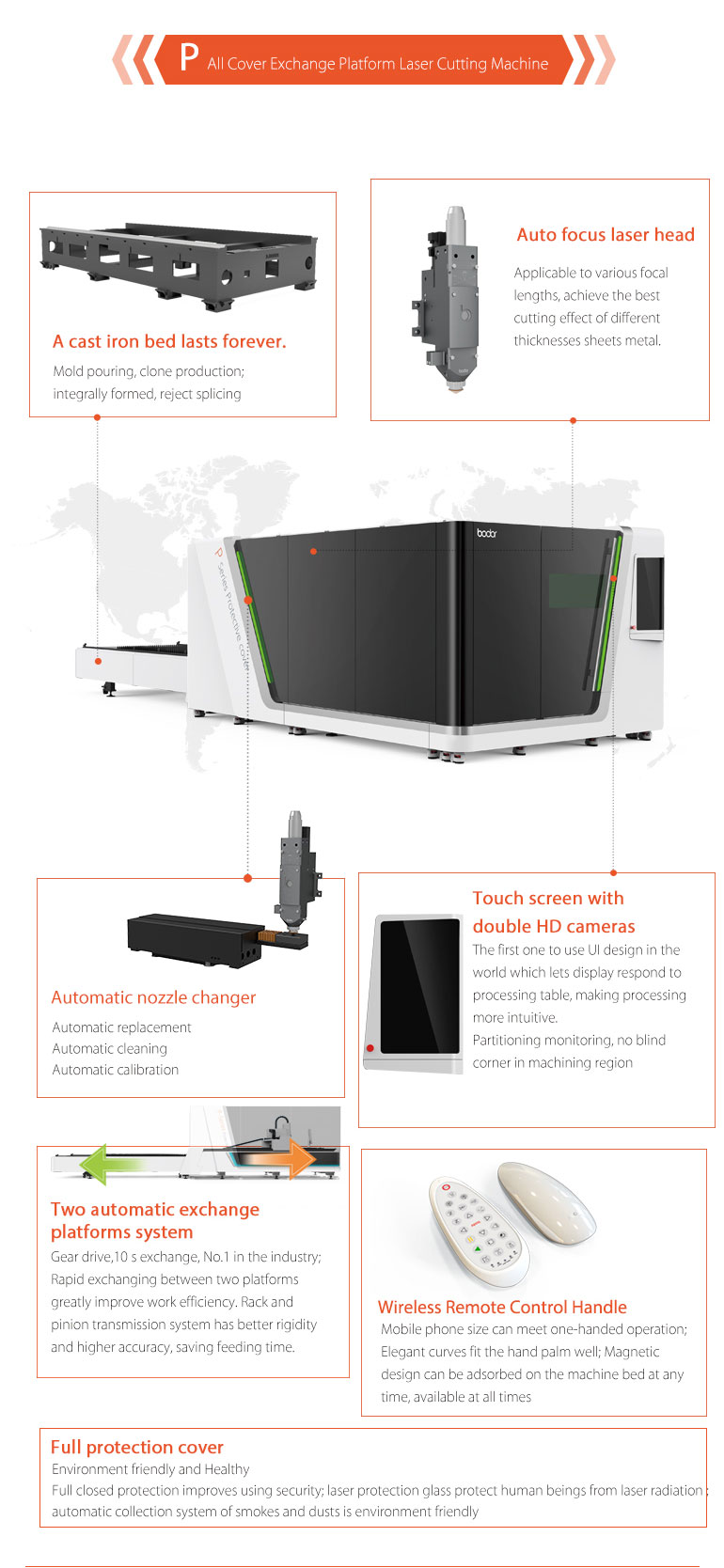 Bodor Fiber Laser Cutting Machine Series P All Cover with Raytools Laser Head