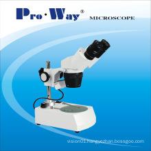 Stereo Microscope (XTX-PW6C)