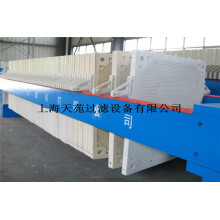 PP Monofilament Filter Cloth for Plate Filter Press
