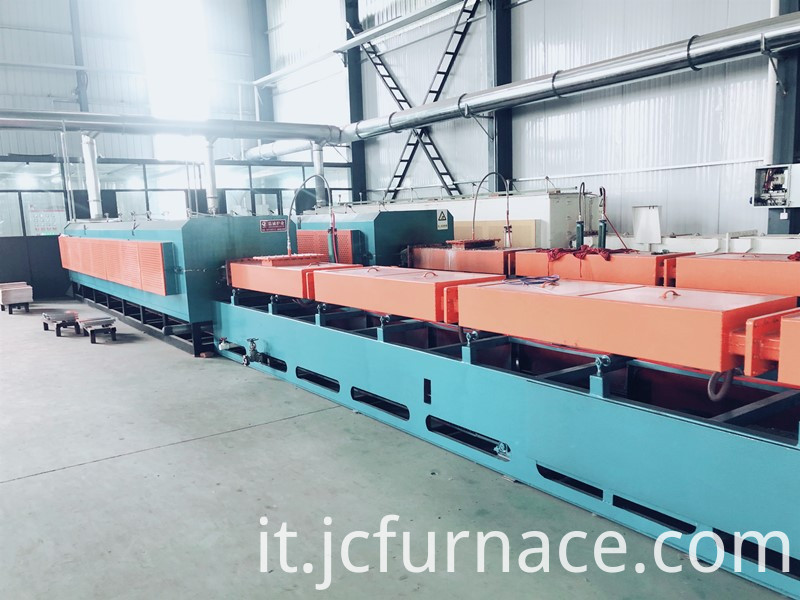 New type net belt annealing furnace