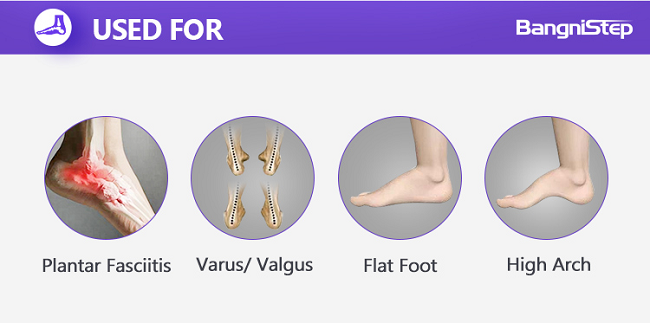 Custom Orthotics For Flat Feet-2