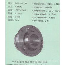 Калибровка насоса механическое уплотнение с Multi-Весна (HT5)
