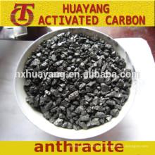Der wettbewerbsfähigste Preis der Anthrazit-Kohle für Kohlenstoff-Zusatz