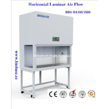 Cabinet de flux d'air laminaire horizontale BBS-H1300 / 1800