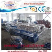 Alta qualidade WPC granulado plástico maquinaria