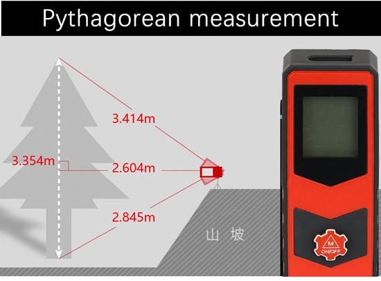 Mini Laser Meter S1 7