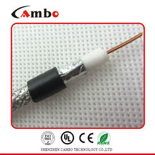 close-circuit TV system cable mini rg6 copper wire