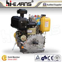 Moteur diesel certifié CE Couleur jaune (HR192FB)