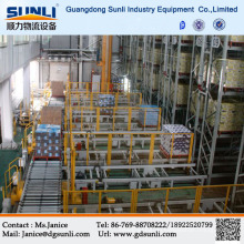Professional automatisiert Warehouse a / R/S-Stahl-Rack-System