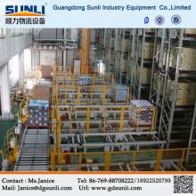 Profissional automatizado sistema de cremalheira de aço do armazém a/s R/S