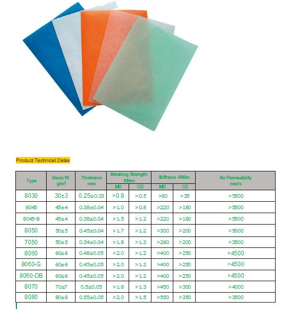 Technical datas of Base Fabric