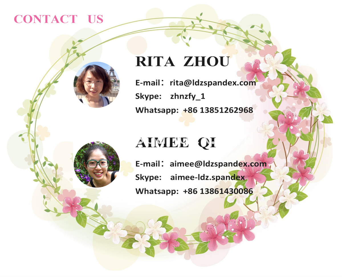 1contact us