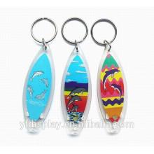 Acryl Schlüsselanhänger