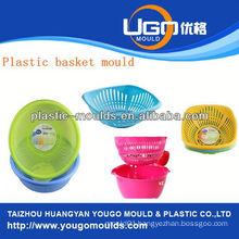 plastic carry basket moulding supplier injection basket mould in taizhou zhejiang china