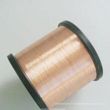 Fil en aluminium plaqué de cuivre Jiangsu CCA