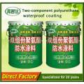 Revêtement imperméable de polyuréthane de protection chaude d'environnement de ventes pour des matériaux de construction