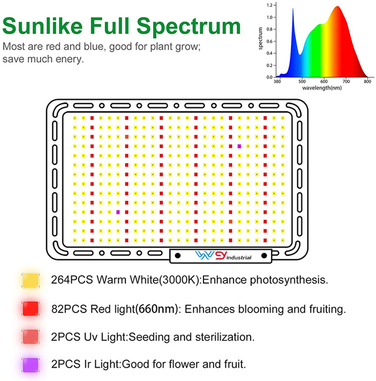 1000w Led Grow Light