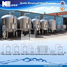 Perfect Performance Water Treatment Production Line