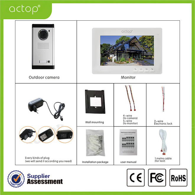Video doorphone accessories